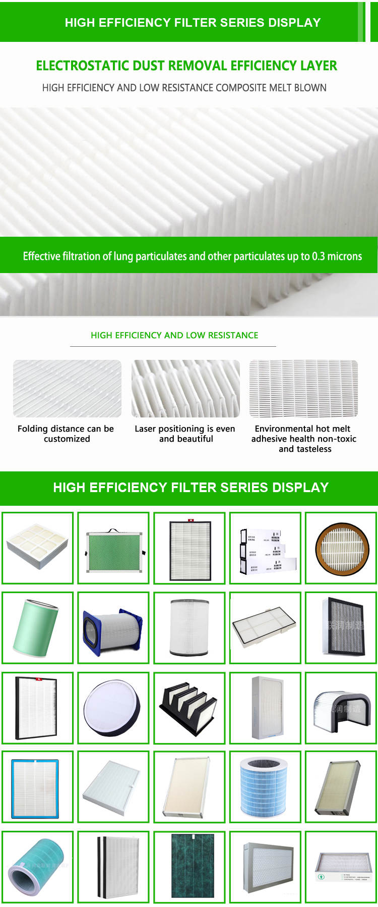 High efficiency filter series display